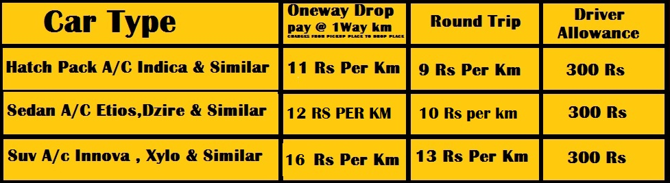 South India Tour Packages-South India Oneway Drop Taxi,Outstation Cabs in Madurai, Outstation Taxi in madurai, Oneway Outstation Taxi, oneway outstation cabs, south india outstation Cabs, south india outstation taxi, outstation one way taxi, outstation one way Cabs, outstation drop Taxi, outstation drop cabs, drop taxi outstation, drop cabs outstation, Madurai Outstation Cabs, outstation cabs in madurai, madurai outstation taxi, outstation taxi tamilnadu, madurai tour packages, madurai outstation packages, madurai tourist places, places to visit in madurai, droptaxi,oneway droptaxi,outstation taxi, car hire, droptaxi,car rental,carhire,cab hire,drop taxi,outstation taxi,call taxi,taxi,cabs,oneway taxi,one way drop taxi,one way taxi,one way taxi service,one way cab,outstation cabs tariff,outstation taxi service,outstation cab booking,cheap cabs,cheap airport taxi,outstation cabs one way,outstation taxi booking,one way cab service,book outstation taxi online,outstation taxi charges,outstation cab service,drop